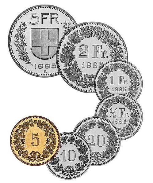 499px CHF coins Neue Rubrik: Schweizer Goldmünzen